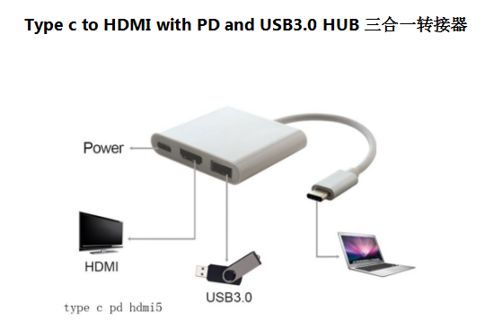 Type c to HDMI with PD and